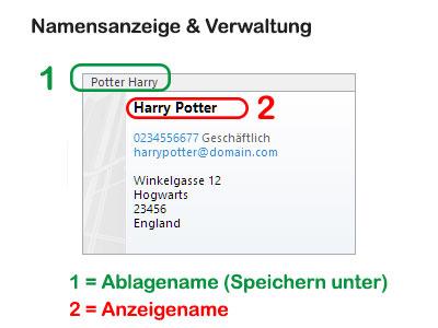 Namensanzeige und Verwaltung