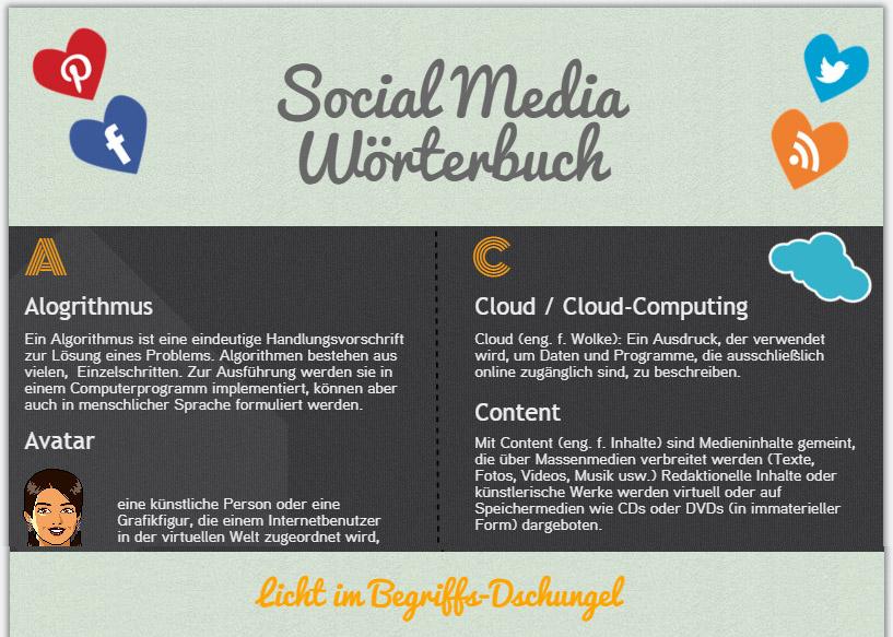 Social Media Wörterbuch - ein Glossar aktueller Begriffe